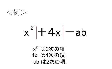 中学数学・高校受験chu-su- 次数の図