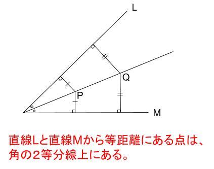 中学数学・高校受験chu-su- 2直線から等距離が角の二等分線