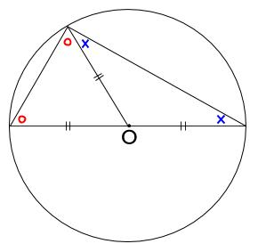 中学数学・高校受験chu-su- 円周角の定理の成立 半円 図1