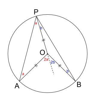 中学数学・高校受験chu-su- 円周角の定理の成立 図1