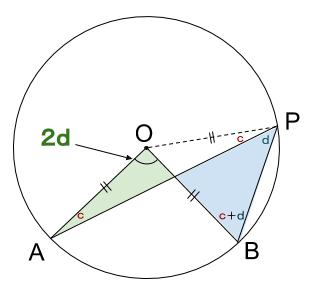 中学数学・高校受験chu-su- 円周角の定理の成立2-4 図4