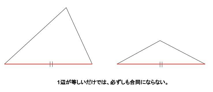 中学数学・高校受験chu-su- 合同条件 図3