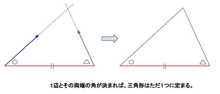 中学数学・高校受験chu-su- 合同条件 図6