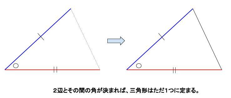 中学数学・高校受験chu-su- 合同条件 図7