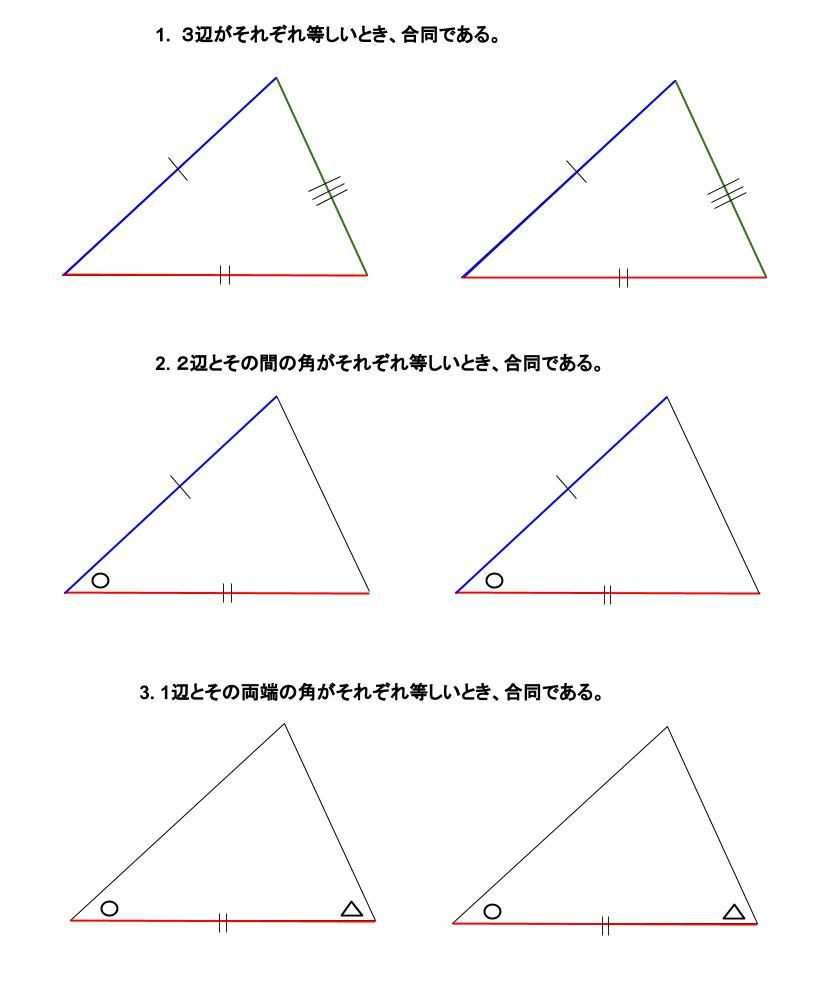 中学数学・高校受験chu-su- 三角形の合同条件 図1