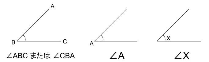 中学数学・高校受験chu-su- 角度 図1