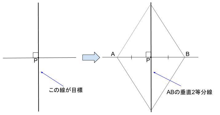 中学数学・高校受験chu-su- 作図 垂線 直線上 構想