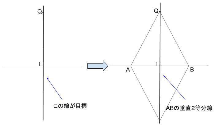 中学数学・高校受験chu-su- 作図 垂線 直線の外 解答図1