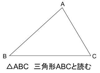 中学数学・高校受験chu-su- 三角形用語確認 図1