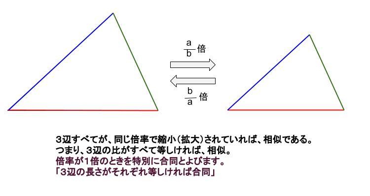 中学数学・高校受験chu-su- 相似条件 3辺の比が等しい