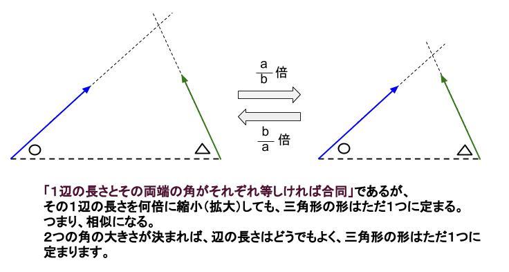 中学数学・高校受験chu-su- 相似条件 2組の角が等しい