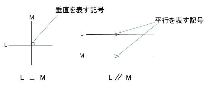 中学数学・高校受験chu-su- 平行・垂直 用語確認 図1