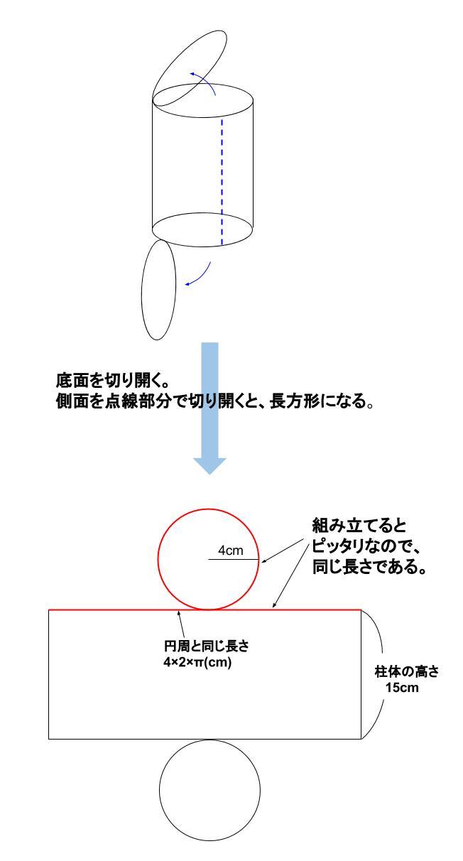 中学数学・高校受験chu-su- 円柱の表面積 図2