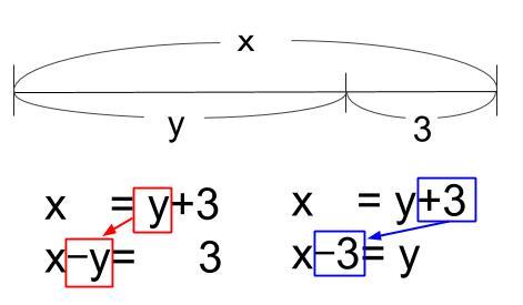 中学数学・高校受験chu-su- 等式 移項 図4