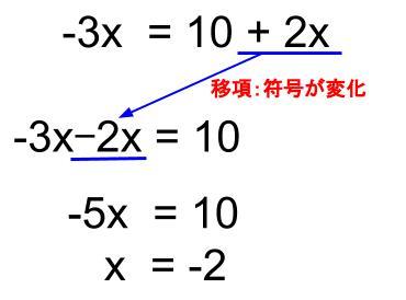中学数学・高校受験chu-su- 等式 移項 図5