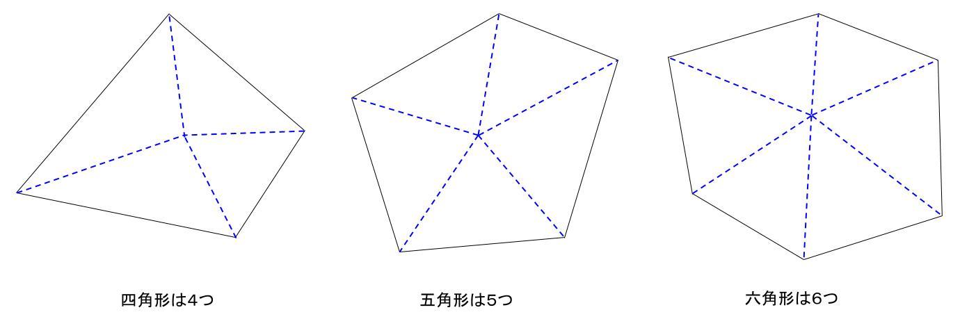 中学数学・高校受験chu-su- 多角形の内角の和 三角形で分割 その2