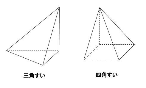 中学数学・高校受験chu-su- すい体のとんがりの位置 図1