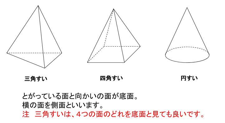 中学数学・高校受験chu-su- すい体の説明の図