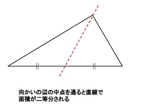 中学数学・高校受験chu-su- 2次関数 図形融合 図4