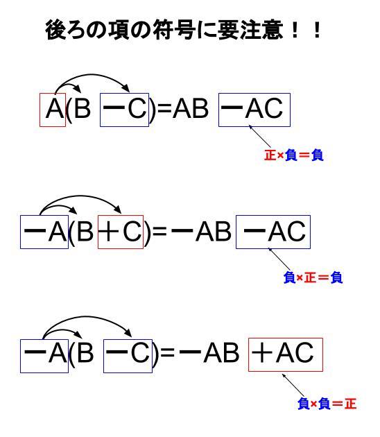 中学数学・高校受験chu-su- 多項式 分配法則 図3