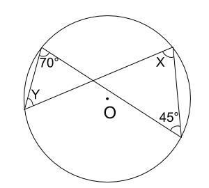 中学数学・高校受験chu-su- 円周角の定理 例題1 図1