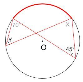 中学数学・高校受験chu-su- 円周角の定理 例題1 図3
