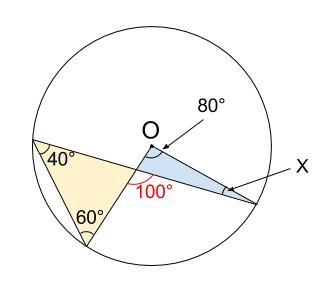 中学数学・高校受験chu-su- 円周角の定理 例題2 図3