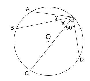 中学数学・高校受験chu-su- 円周角の定理 例題3 図1