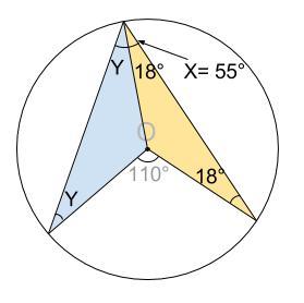 中学数学・高校受験chu-su- 円周角の定理 例題4 図3