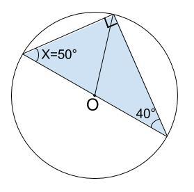 中学数学・高校受験chu-su- 円周角の定理 例題5 図3