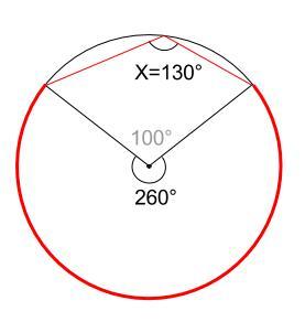 中学数学・高校受験chu-su- 円周角の定理 例題6 図2