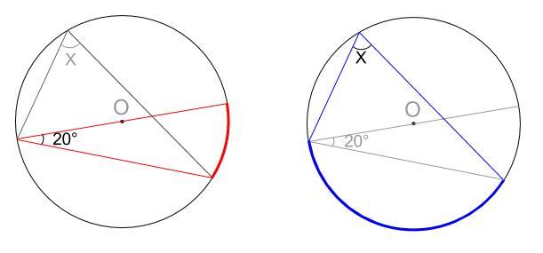 中学数学・高校受験chu-su- 円周角の定理 例題7 図4