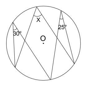 中学数学・高校受験chu-su- 円周角の定理 例題8 図1
