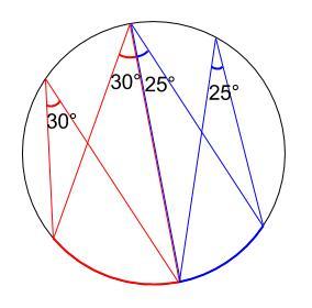 中学数学・高校受験chu-su- 円周角の定理 例題8 図2