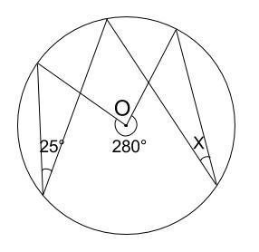 中学数学・高校受験chu-su- 円周角の定理 例題9 図1