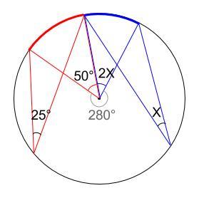 中学数学・高校受験chu-su- 円周角の定理 例題9 図2