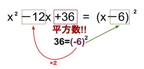 中学数学・高校受験chu-su- 因数分解 平方の公式 図2