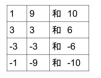 中学数学・高校受験chu-su- 因数分解 乗法公式 図2