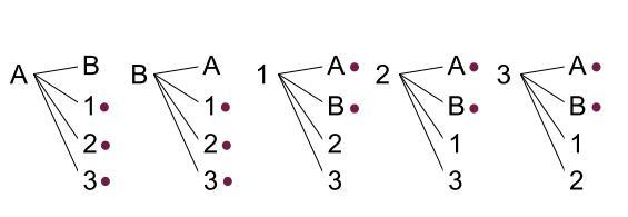 中学数学・高校受験chu-su- 確率 くじびき 戻さない 図2
