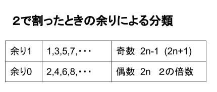 中学数学・高校受験chu-su- 式による説明 2で割った余りによる分類 図1