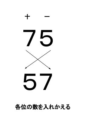 中学数学・高校受験chu-su- 式による説明 位どり 図1