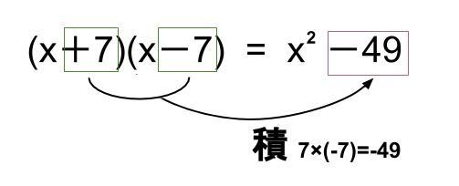 中学数学・高校受験chu-su- 展開 和と差の公式 図1