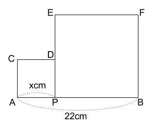 中学数学・高校受験chu-su- 2次方程式 図形 図1