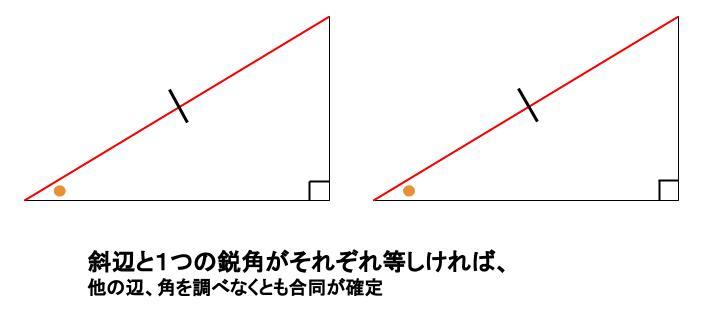 中学数学・高校受験chu-su- 証明 直角三角形 合同条件 その1
