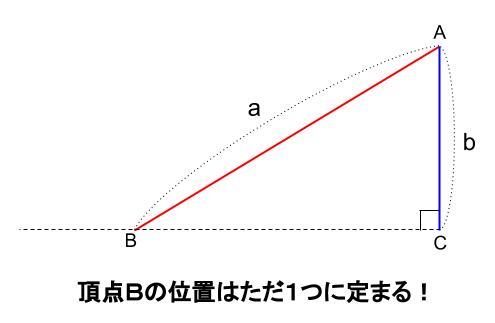 中学数学・高校受験chu-su- 証明 直角三角形 合同条件 その5