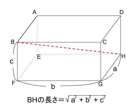 中学数学・高校受験chu-su- 三平方の定理 直方手の対角線 図02
