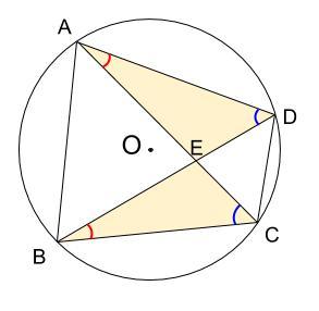 中学数学・高校受験chu-su- 円と相似 図1-2