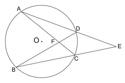 中学数学・高校受験chu-su- 円と相似 図2-1