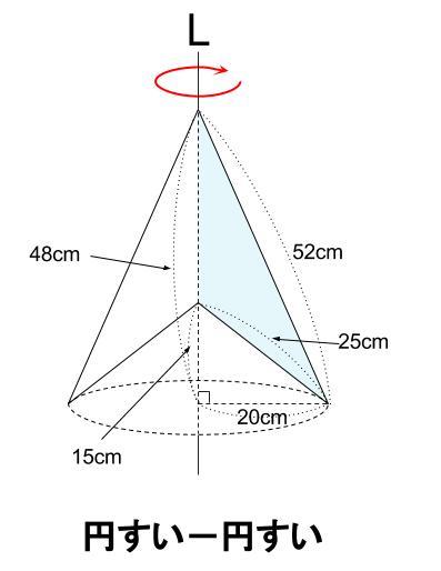 中学数学・高校受験chu-su- 空間図形 回転体 円すい-円すい 図5-2