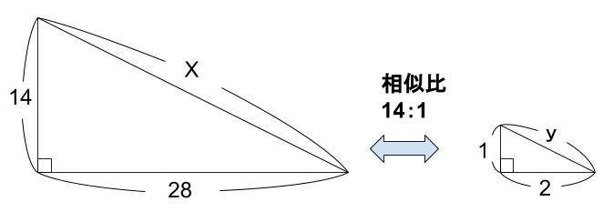 中学数学・高校受験chu-su- 三平方の定理 例題3 図2